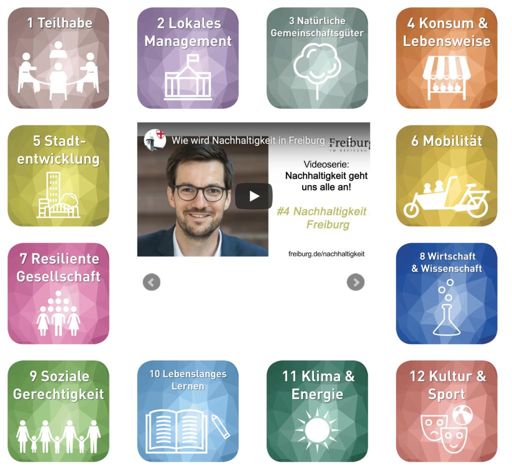 Screenshot vom neuen Nachhaltigkeitsportal Freiburg